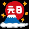 【ビットコイン建て+72%】資産状況(2017年12月)【円建てプラス105%】