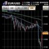 EUS/USD(ユーロドル)の逆張りスキャルピング!!