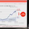 1999年から2019年まで20年間S&P500へ毎月1万円を積立した場合