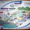 水資源環境技術研究センター