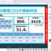 新型コロナ 兵庫県 398人 , 宝塚市 XX人