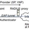 キャリアWi-Fiやeduroamで使われているWPA2-Enterpriseの無線LANは何がどれぐらい安全なのか (プライバシー編)