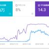 似た内容のコンテンツを削除するとGoogle検索の評価は変わるの?