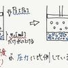化学の基本 part.2 溶解度(気体)