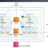 AWS CloudFormationだけでECS環境を構築する