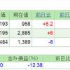 2019.2.26(火) 資産状況