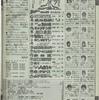 80年代の 週刊少年ジャンプ