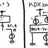 KDX200SR 自作ウインカーリレー