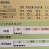 9か月目のダイエット測定結果(池袋西武カラダステーション) 1か月で約3キロ痩せたよ