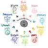 占星術の感受点について超初歩的なまとめ。