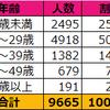 ジャニヲタ9,665人に聞きました!「ジャニヲタの定義」に関するアンケート集計結果
