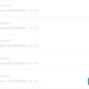 デイリー3.6%ビットコイン増加