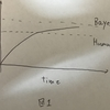 ML Strategy (1)