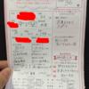 婚活パーティー大手7社を徹底解説!特徴と金額比較【後編】