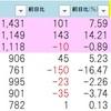 9.17用ストップ高銘柄チェック!