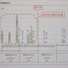 住民監査 - 市広報 - 2月号から  Ⅲ (大山会館)