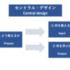 セントラル・デザイン(Central design)とは何か
