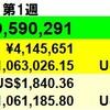 182万円増】投資状況 2021年5月第1週