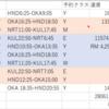 海外修行~行程 Excel~