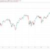 【週末投資家】#1日5分 #副業投資 ダウ反落、米国市場の強さは何か。いつ反転するのか。 株で生活する無職投資家のblog #日経平均株価 #投資 #資産運用
