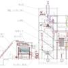 バイオマス・ガス化発電装置なら、最高発電効率の装置がベストな選択です!!