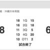 琉球ゴールデンキングス、10/29(日)の千葉戦をスポナビライブで観戦したった。