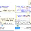 SQL Server 2014 CTP1 自習書の補足1(CTP2 からの変更点)