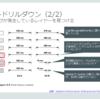 funcgraph で Linux カーネル内のボトルネックをミクロに追跡する