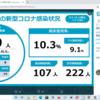 新型コロナ 兵庫県 39人 , 宝塚市 3人