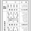 株式会社龍角散 第90期決算公告