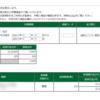 本日の株式トレード報告R2,09,17
