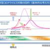 日本政府の新型コロナウイルス対応に関する評価