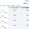 GWまで2週間、中国の地方都市経由を狙えば特典航空券でもまだ取れる!