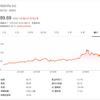 税引前配当利回り4.77%の【ABBV】アッヴィの株価チャートと配当月を確認しつつ、長期投資対象としてよいか検討した