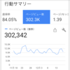 【ブログ1年】ホラー映画ブログで30万PV達成!1年間の軌跡をまとめます!