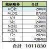 配当生活 年間配当100万円への道 #23 (完了)
