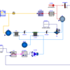 OpenModelica(とJModelica)でBuildingsライブラリを学ぶ_その9