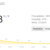 メルボルンカップ2016オーストラリア地元の予想!過去のデータや天気は