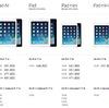 iPad4ことiPad Retinaディスプレイモデルが再発売開始〜iPad2は販売終了