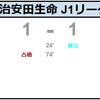 【2020 J1 第1節】ヴィッセル神戸 vs 横浜FC