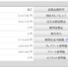 スワポ3倍17690円 - トルコリラ310円付きました。