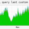 実録MySQLのチューニング 春の陣