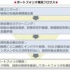 「日本における社会的インパクト投資の現状2018」をチェック