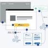 Laravel7系にPayPal Rest APIの単発決済を導入する