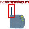 無線LAN(Wi-Fi機能付き)ルーターのアンテナのお話