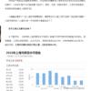 上海ではたらく人の月給は大半が6,000元以下、誰が5万元/1㎡の家を買っていくのか?