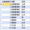 【SQL】単純CASE式・検索CASE式の使い方 (ORACLE DATABASE 12C SQL基礎)