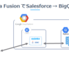 Cloud Data Fusion で Salesforce から BigQuery へデータ連携