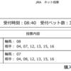 【鳴尾記念最終予想2020】穴馬予想で高額配当!