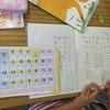2年生:国語 同じ部分を持つ漢字